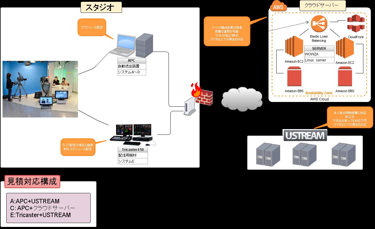 Network Diagram (18)